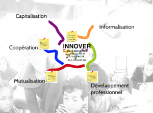 Cinq mots pour l'innovation