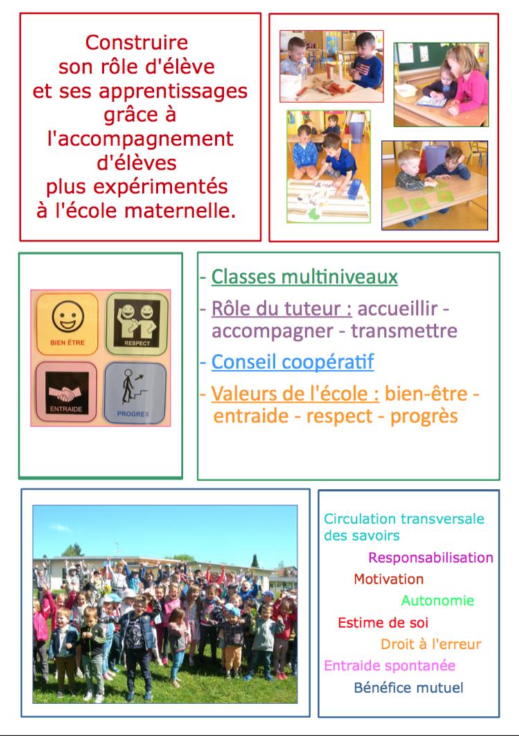 Entraide, coopération, tutorat au service des apprentissages – Ecole maternelle de Charquemont